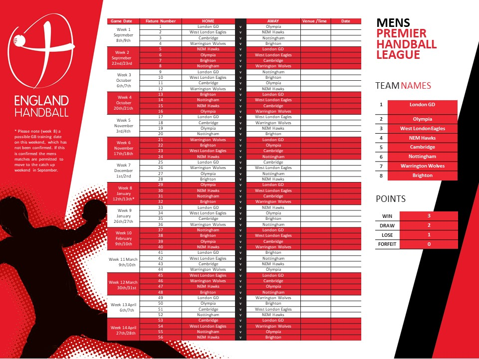 Mens' Premier Handball League fixtures 2018-19